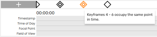 More than one keyframe at the same Timestamp position